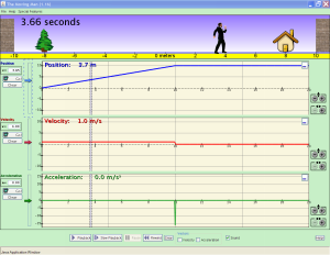 PhET The Moving Man - Motion, Velocity, Acceleration, Position, Graphing